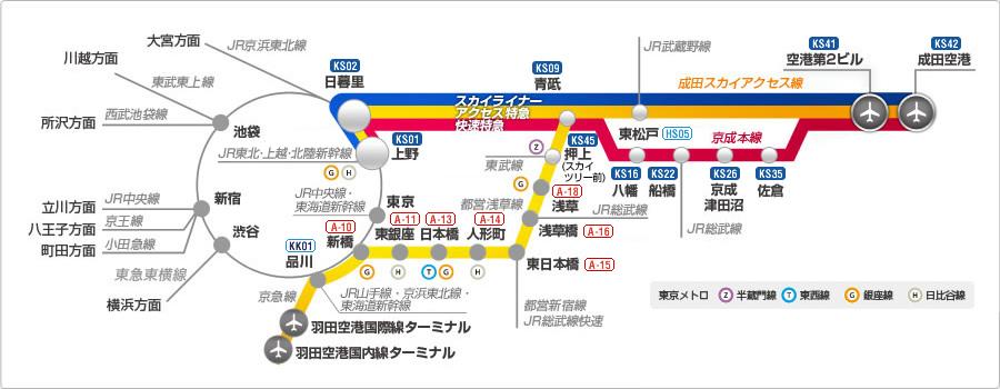 京成成田駅(なりたえき)構内図 -